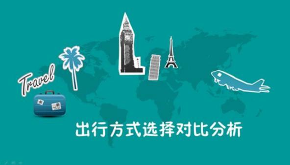 出行旅游软件