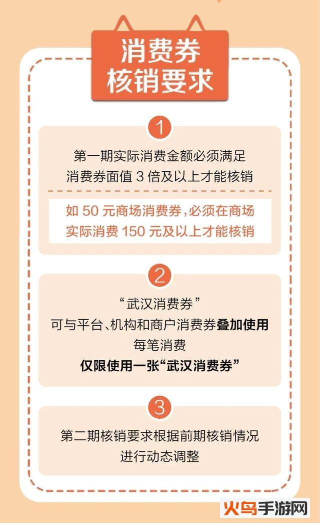 武汉市消费券领取app截图1