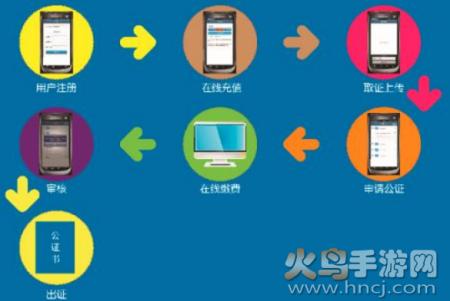 网上公证app
